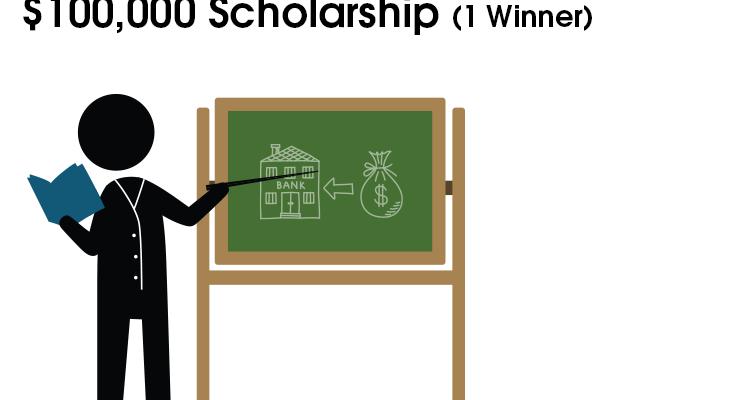 H&R Block Budget Challenge Teens & Teacher Contest