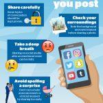 Teaching Social Media Etiquette Tips for Today's Generation